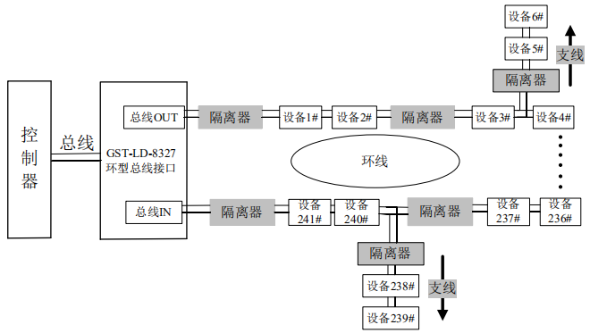 GST-LD-8369接线