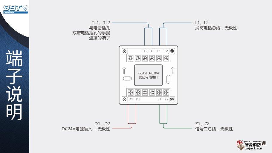 GST-LD-8304消防电话接口接线