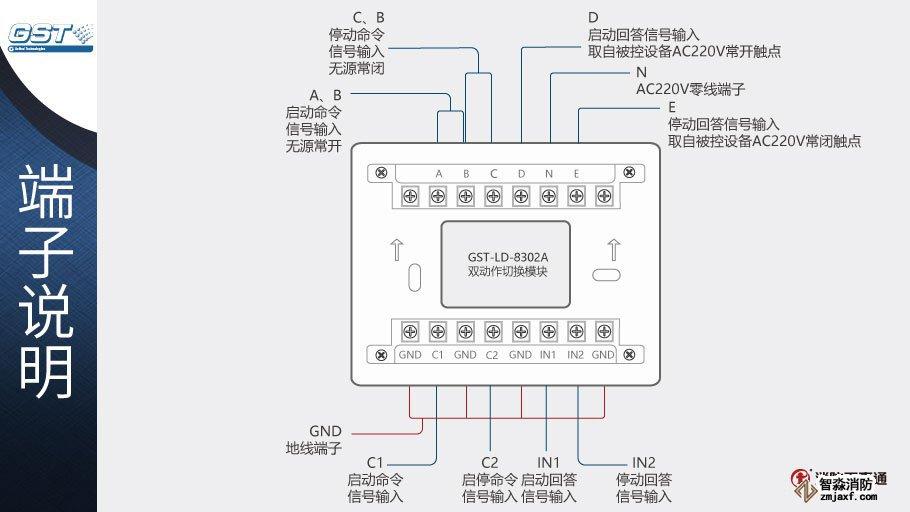 GST-LD-8302A端子说明