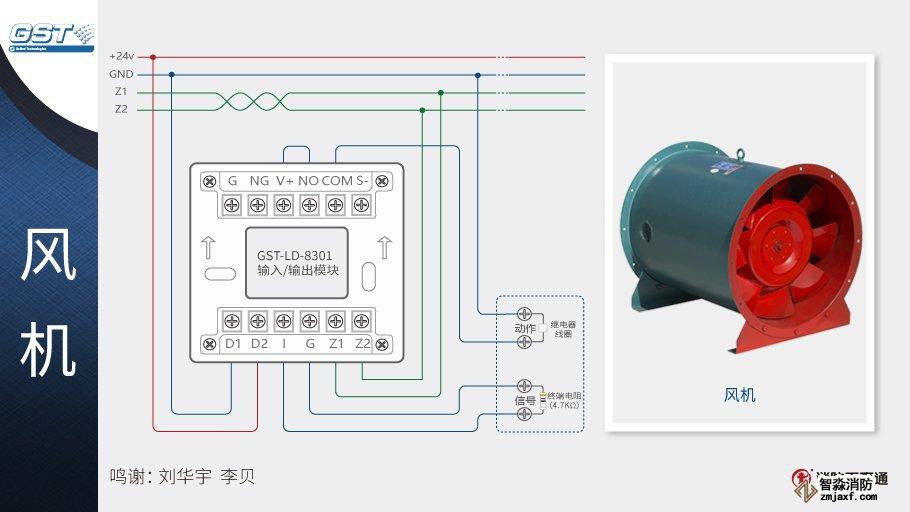 GST-LD-8301输入/输出模块接风机