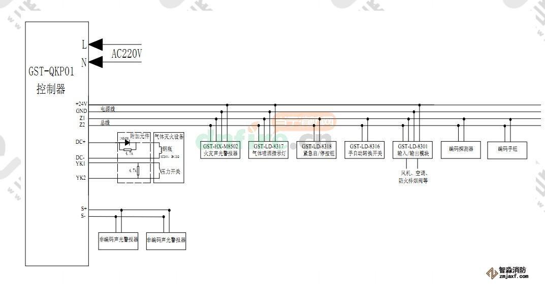 海湾气体灭火系统图