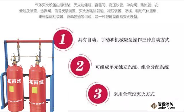 管网式气体灭火