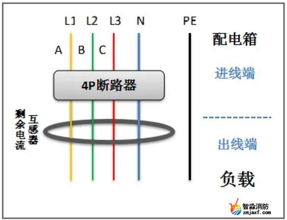 剩余电流互感器正确穿线方法