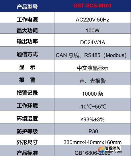 海湾GST-SCS-M101消防余压监控器技术参数