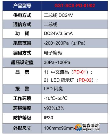 海湾GST-SCS-PD-01/02余压探测器技术参数