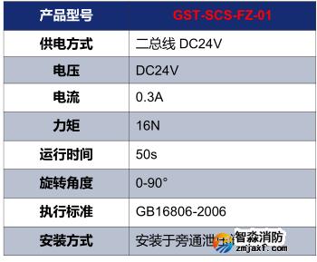 海湾GST-SCS-FZ-01电动泄压风阀执行器技术参数